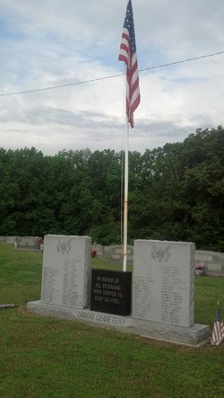 Union United Methodist Cemetery