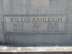 Willis Ranleigh Haynes