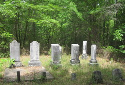 Rachels Family Graveyard