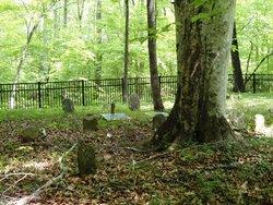 McAnally Family Graveyard