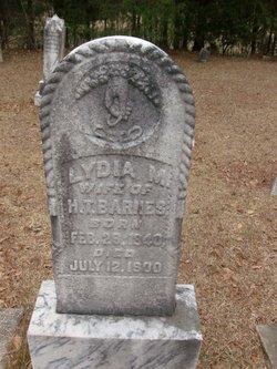 Lydia M. Lindsey Barnes