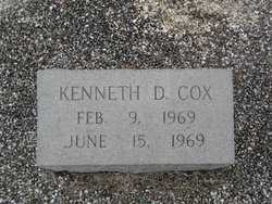Kenneth D. Cox