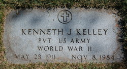 Kenneth James Kelley
