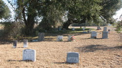 John Ed Eubanks Cemetery