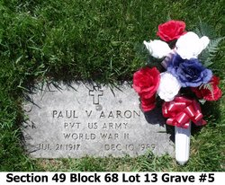 Paul Vincent Aaron
