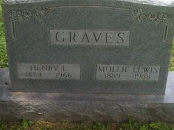 Henry F Graves