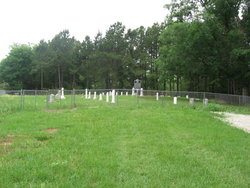 Speights Cemetery