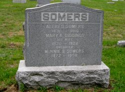 Alfred Somers