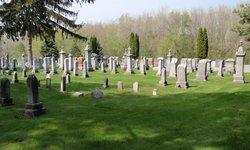 Saint John-Saint James Lutheran Cemetery (Old)