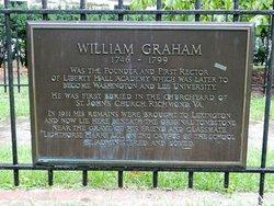 Rev William Graham