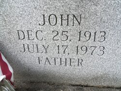 John J. Barczak