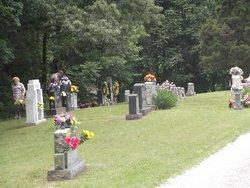Dan Johnson Cemetery