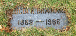 Lucia R Brainard