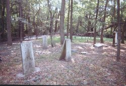 Albrecht Family Cemetery