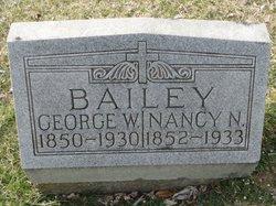 George William Bailey