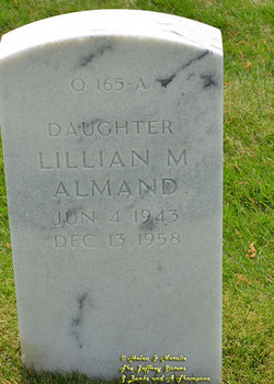 Lillian Margaret Almand