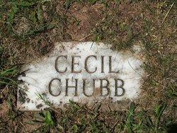 Cecil Chubb
