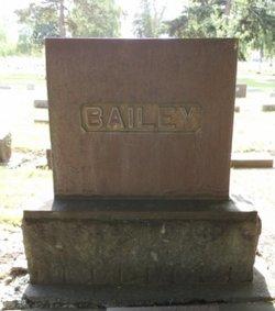 Wesley B. Bailey