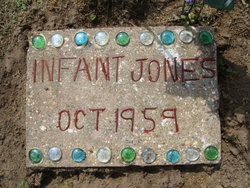 Johnnie Jay Jones