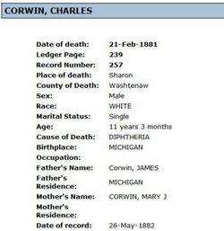 Charles Charlie Corwin