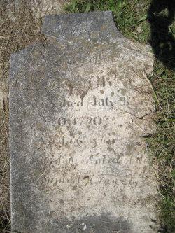 Lydia Gray