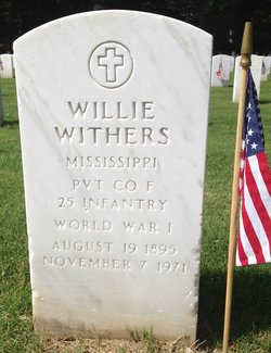 Willie Withers