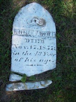 William Aickins
