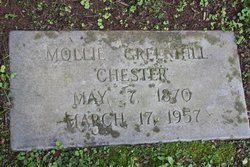Mollie <i>Greenhill</i> Chester
