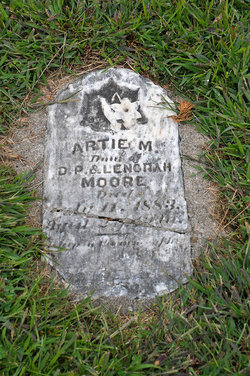 Artie M Moore