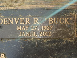 Denver R. Buck Browning