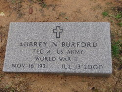 Aubrey Newton Burford