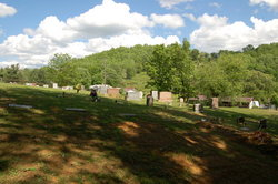 Bandy Family Cemetery