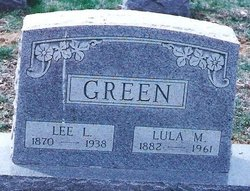 Levi Larastus L. L. Green