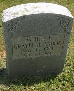 Clarissa Esther <i>Benfield</i> Anders