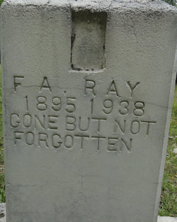 Franklin Asbury Ray