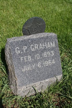 George Patterson Graham