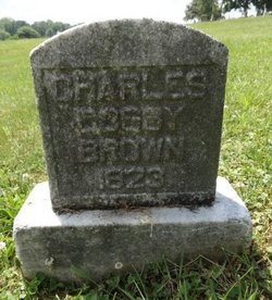 Charles Cosby Brown