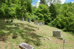 Boothe Cemetery (Dry Fork)