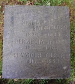 Kimball Batchelder