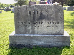 Harry Hugh Mathis