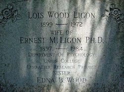 Ernest Mayfield Ligon
