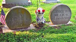 Willie Ethel Streeter