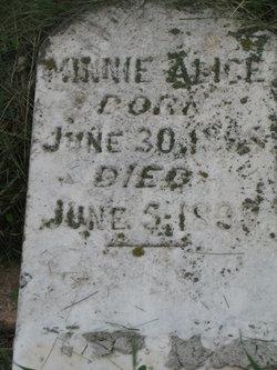 Minnie Alice Gatchell
