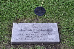 George Francis Creamer