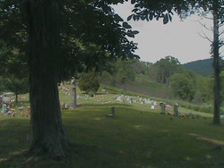 George Partin Cemetery