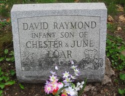 David Raymond Loar