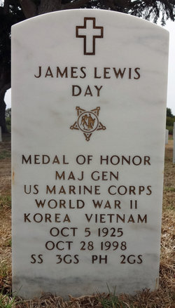 James Lewis Day