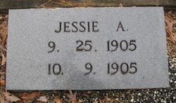 Jessie Aiken