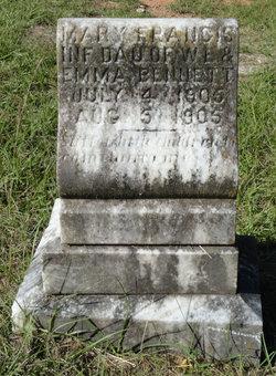 Mary Frances Bennett
