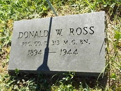 Donald W. Ross